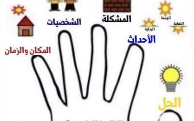 G5 Arabic: