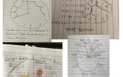 G5 Creative Maths Thinking, Character Descriptions and Astronomy.
