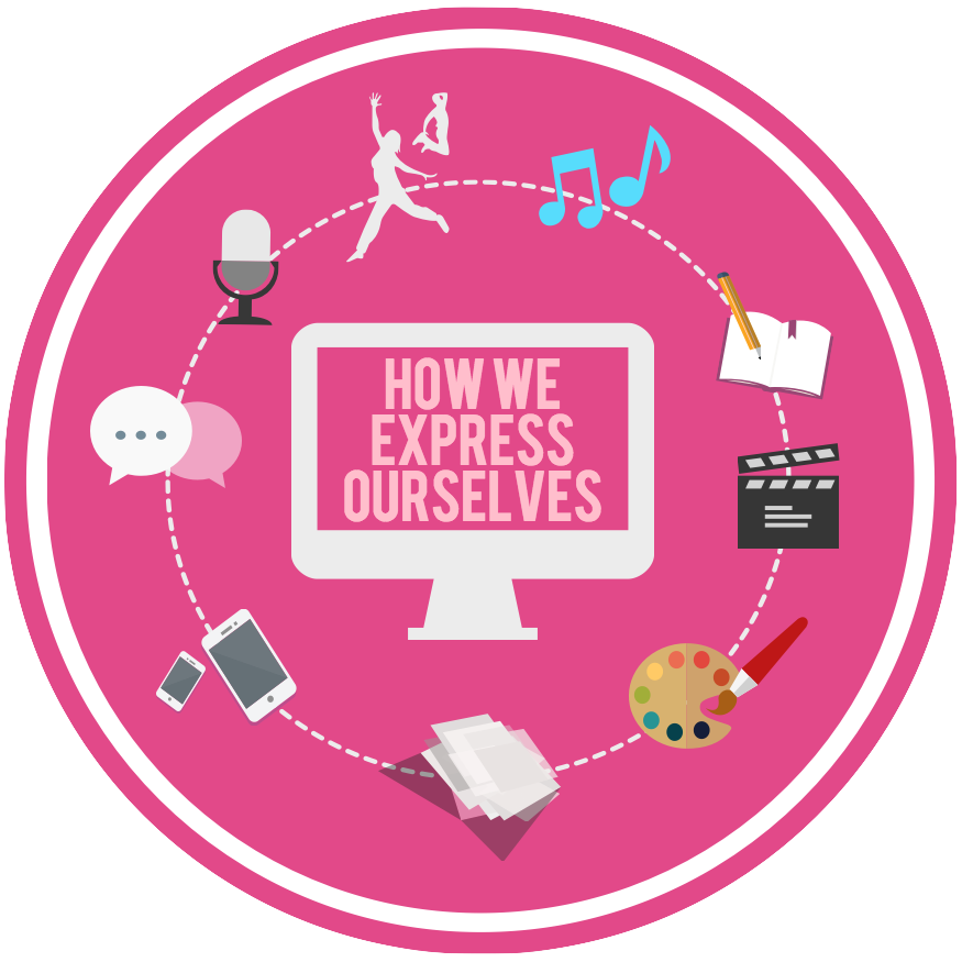 How We Express Oursleves - Lessons - Tes Teach